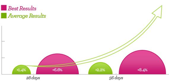 total de la curva diagrama